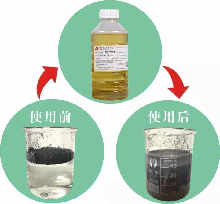 碳黑分散剂